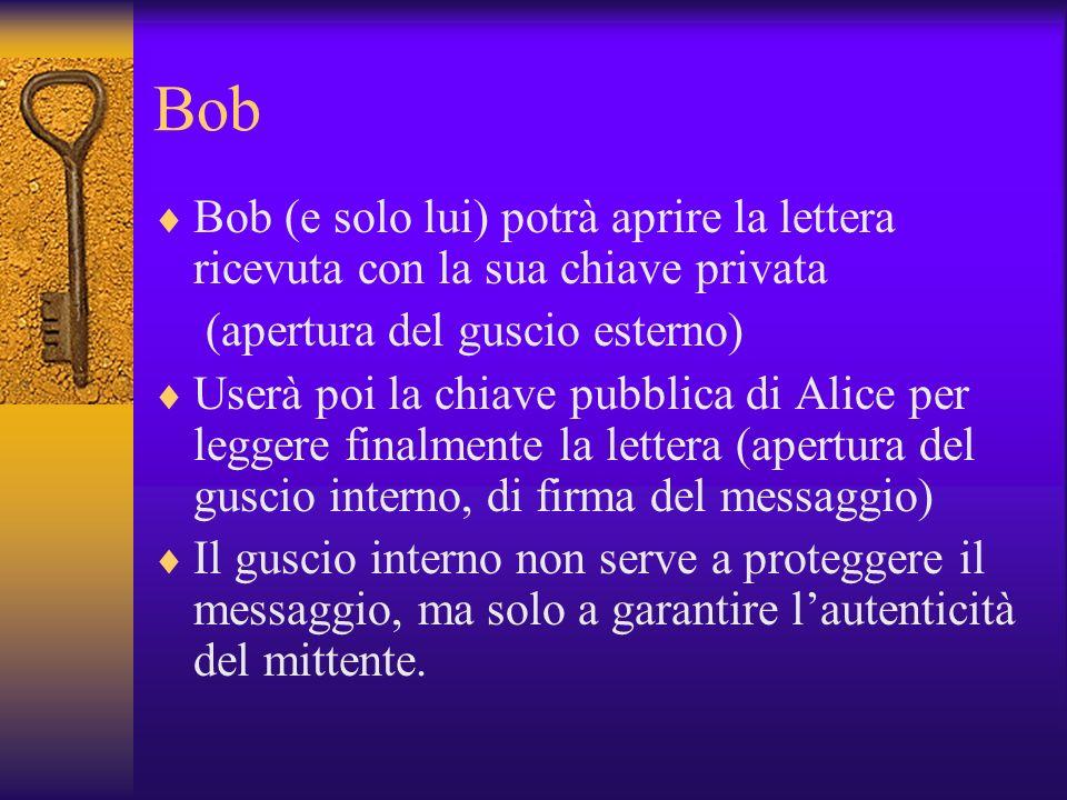 Bob Bob (e solo lui) potrà aprire la lettera ricevuta con la sua chiave privata (apertura del guscio esterno) Userà poi la chiave pubblica di Alice pe