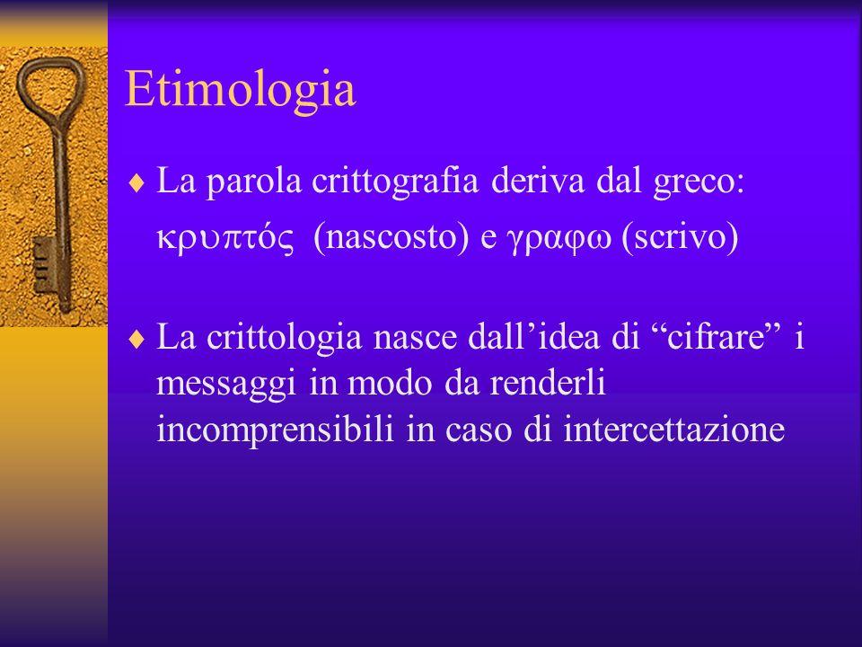 Etimologia La parola crittografia deriva dal greco: ó (nascosto) e γραφ (scrivo) La crittologia nasce dallidea di cifrare i messaggi in modo da render