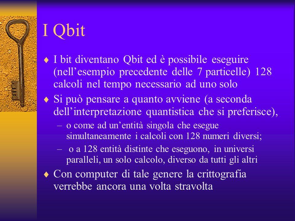 I Qbit I bit diventano Qbit ed è possibile eseguire (nellesempio precedente delle 7 particelle) 128 calcoli nel tempo necessario ad uno solo Si può pe