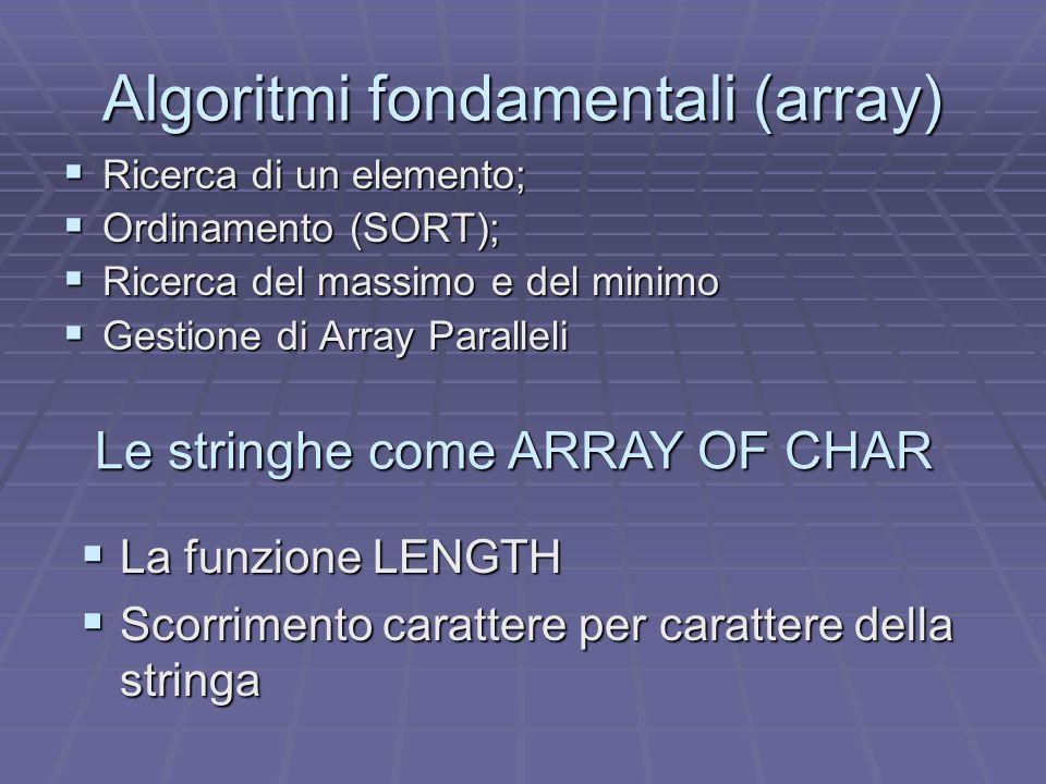 Algoritmi fondamentali (array) Ricerca di un elemento; Ricerca di un elemento; Ordinamento (SORT); Ordinamento (SORT); Ricerca del massimo e del minimo Ricerca del massimo e del minimo Gestione di Array Paralleli Gestione di Array Paralleli Le stringhe come ARRAY OF CHAR La funzione LENGTH La funzione LENGTH Scorrimento carattere per carattere della stringa Scorrimento carattere per carattere della stringa