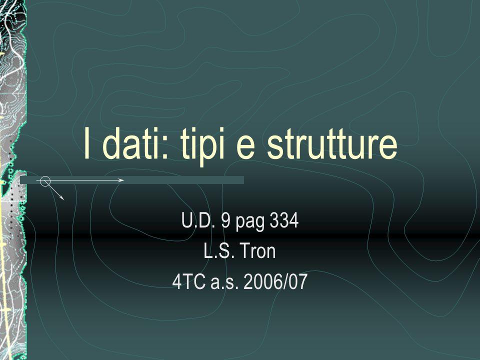 I dati: tipi e strutture U.D. 9 pag 334 L.S. Tron 4TC a.s. 2006/07
