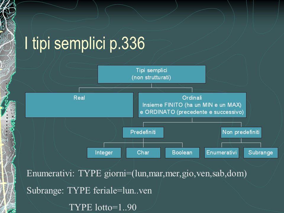 I tipi semplici p.336 Enumerativi: TYPE giorni=(lun,mar,mer,gio,ven,sab,dom) Subrange: TYPE feriale=lun..ven TYPE lotto=1..90