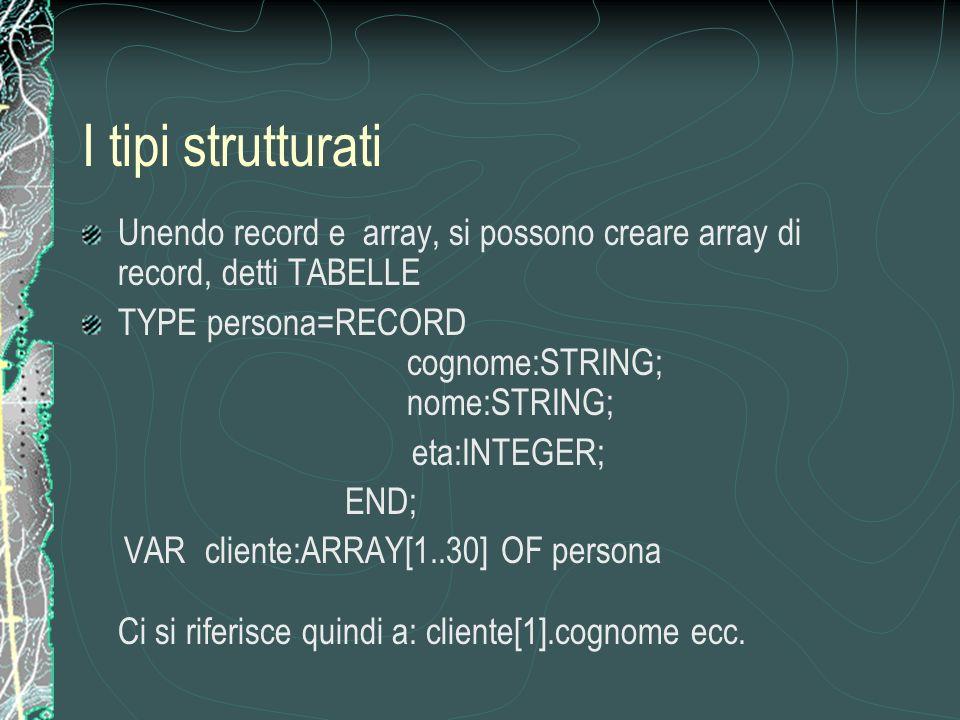 I tipi strutturati Unendo record e array, si possono creare array di record, detti TABELLE TYPE persona=RECORD cognome:STRING; nome:STRING; eta:INTEGER; END; VAR cliente:ARRAY[1..30] OF persona Ci si riferisce quindi a: cliente[1].cognome ecc.