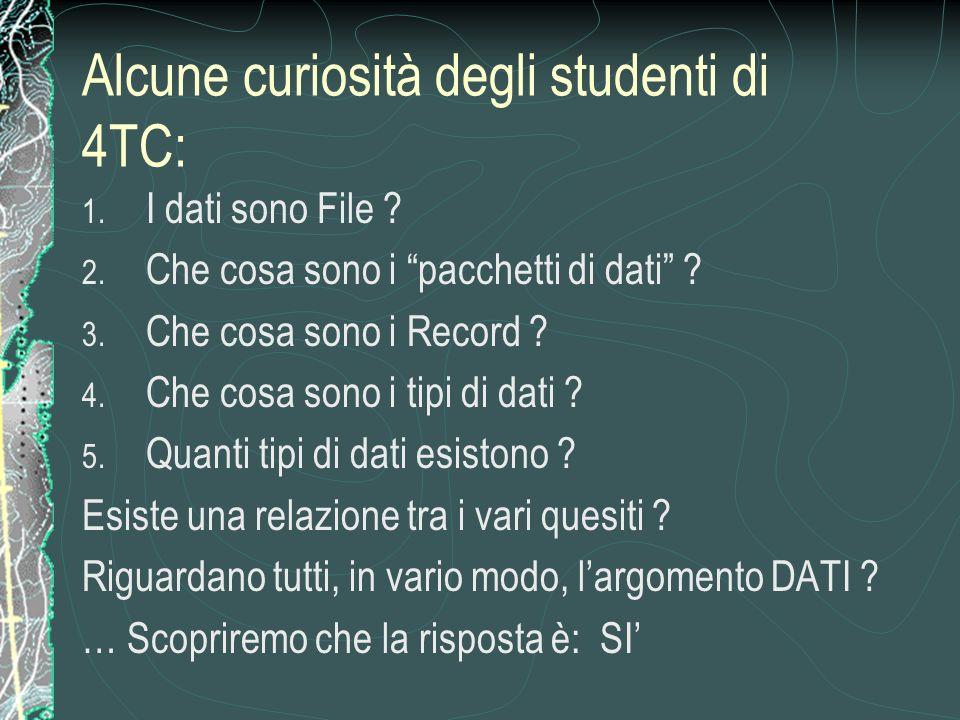 Alcune curiosità degli studenti di 4TC: 1. I dati sono File .