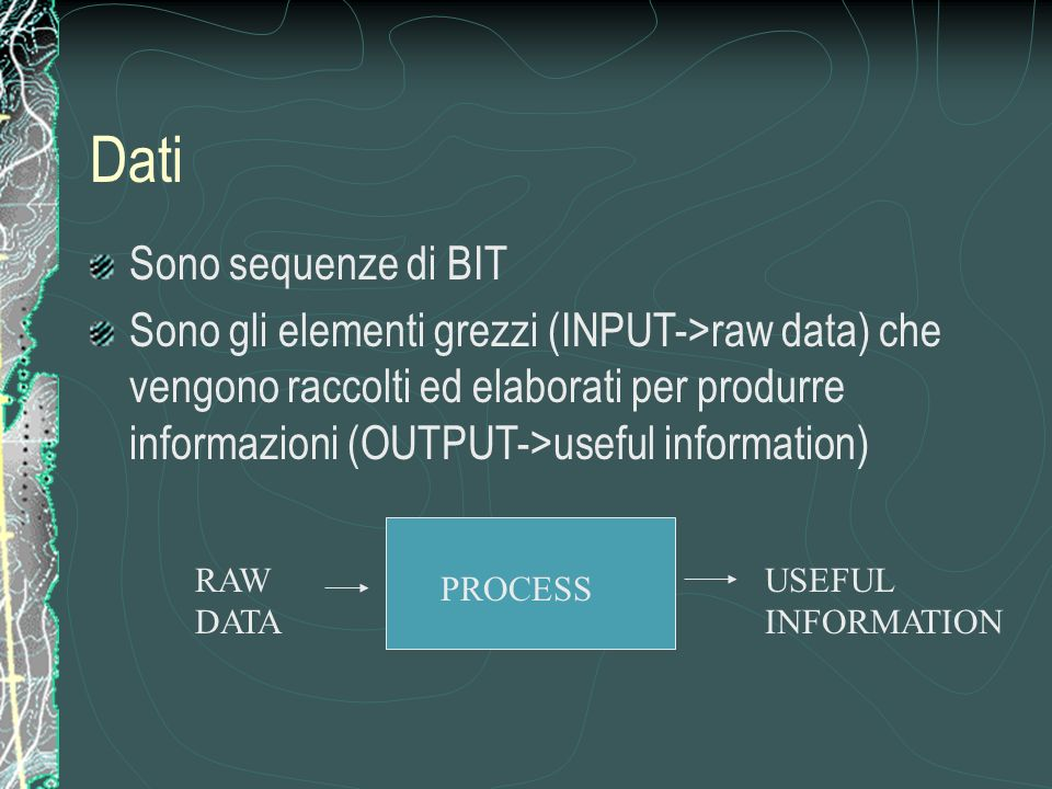 Sono sequenze di BIT Sono gli elementi grezzi (INPUT->raw data) che vengono raccolti ed elaborati per produrre informazioni (OUTPUT->useful information) PROCESS RAW DATA USEFUL INFORMATION Dati