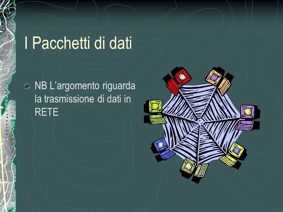 I Pacchetti di dati NB Largomento riguarda la trasmissione di dati in RETE