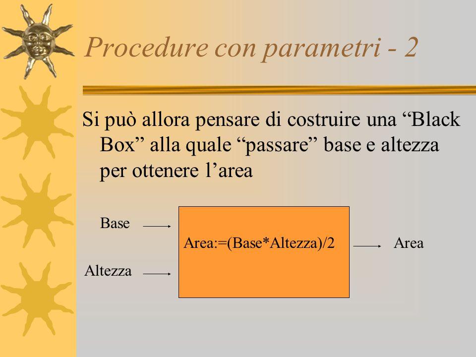 Procedure con parametri - 2 Si può allora pensare di costruire una Black Box alla quale passare base e altezza per ottenere larea Area:=(Base*Altezza)/2 Base Altezza Area
