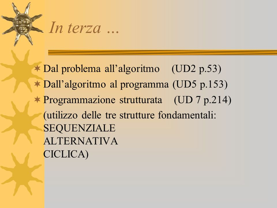 In terza … Dal problema allalgoritmo (UD2 p.53) Dallalgoritmo al programma (UD5 p.153) Programmazione strutturata (UD 7 p.214) (utilizzo delle tre strutture fondamentali: SEQUENZIALE ALTERNATIVA CICLICA)