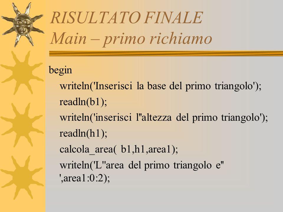 RISULTATO FINALE Main – primo richiamo begin writeln( Inserisci la base del primo triangolo ); readln(b1); writeln( inserisci l altezza del primo triangolo ); readln(h1); calcola_area( b1,h1,area1); writeln( L area del primo triangolo e ,area1:0:2);