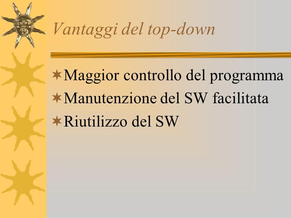Vantaggi del top-down Maggior controllo del programma Manutenzione del SW facilitata Riutilizzo del SW