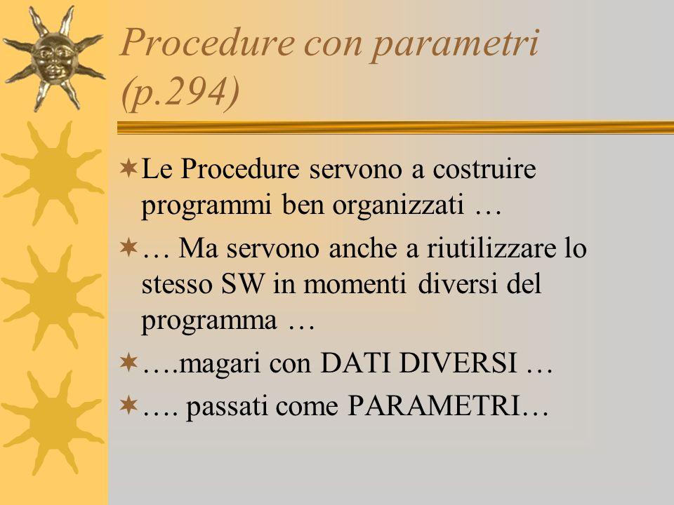 Procedure con parametri (p.294) Le Procedure servono a costruire programmi ben organizzati … … Ma servono anche a riutilizzare lo stesso SW in momenti diversi del programma … ….magari con DATI DIVERSI … ….