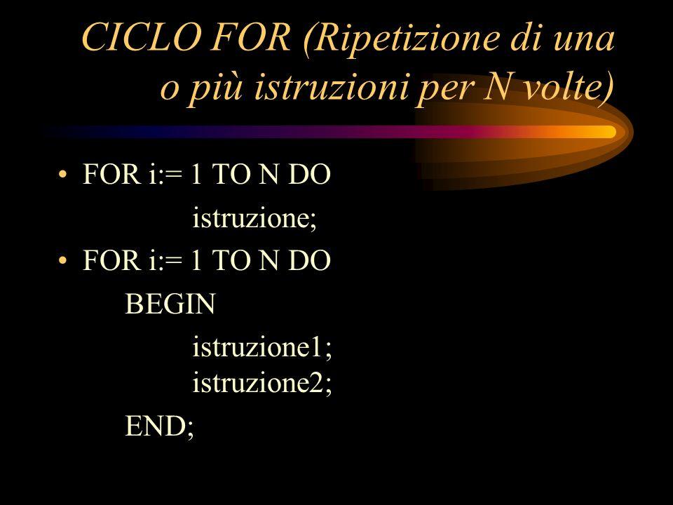 CICLO FOR (Ripetizione di una o più istruzioni per N volte) FOR i:= 1 TO N DO istruzione; FOR i:= 1 TO N DO BEGIN istruzione1; istruzione2; END;