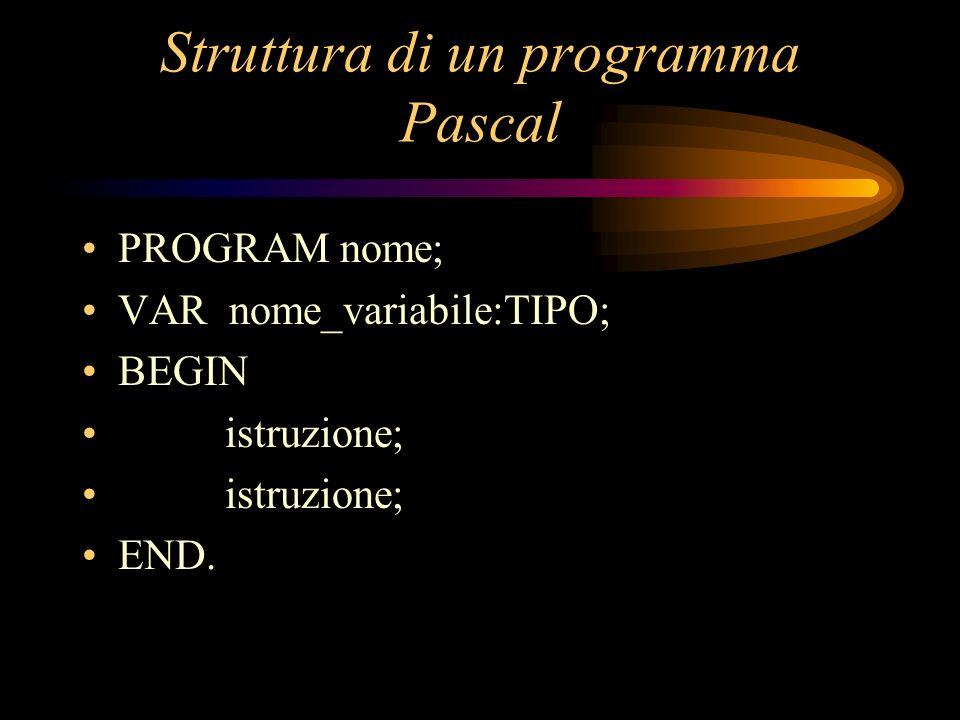 Struttura di un programma Pascal PROGRAM nome; VAR nome_variabile:TIPO; BEGIN istruzione; END.