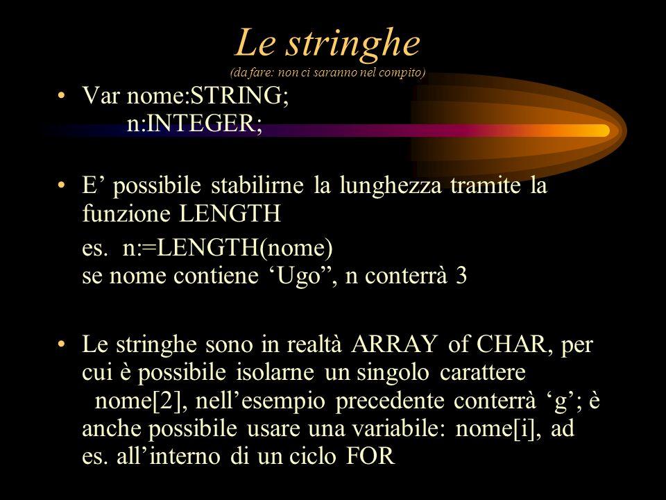 Le stringhe (da fare: non ci saranno nel compito) Var nome:STRING; n:INTEGER; E possibile stabilirne la lunghezza tramite la funzione LENGTH es. n:=LE