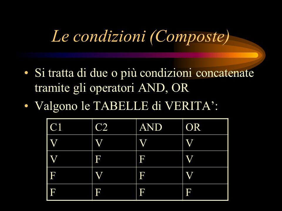 Le condizioni (Composte) Si tratta di due o più condizioni concatenate tramite gli operatori AND, OR Valgono le TABELLE di VERITA: C1C2ANDOR VVVV VFFV
