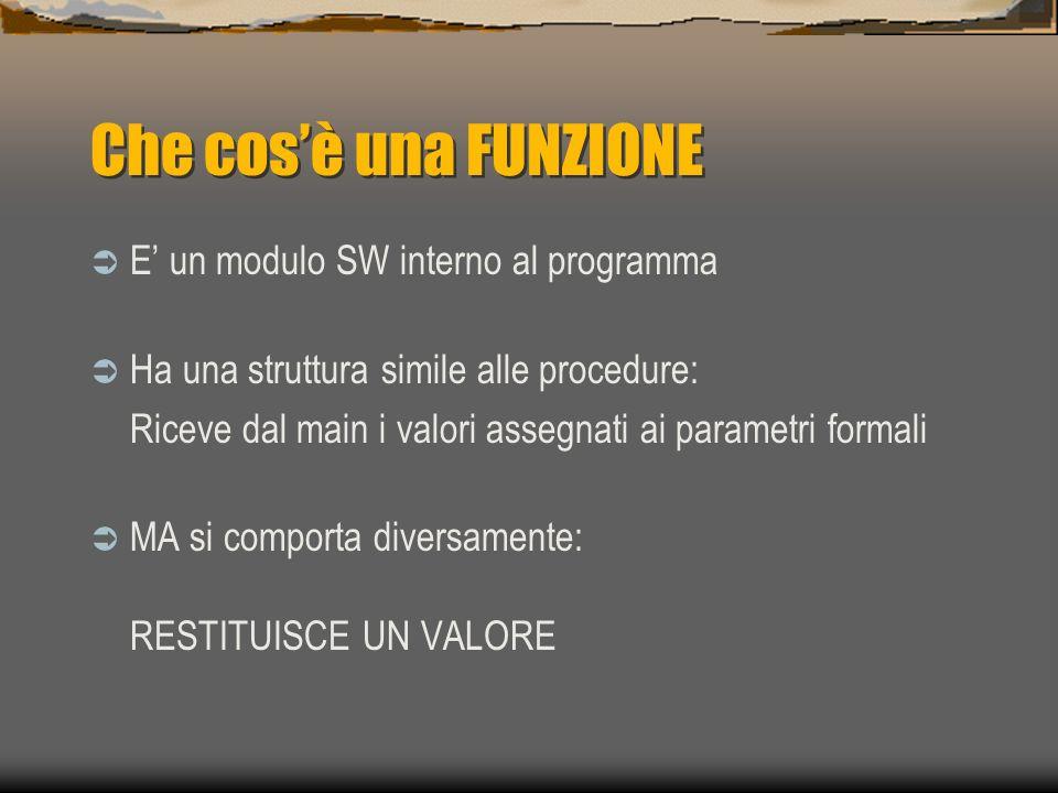 Che cosè una FUNZIONE E un modulo SW interno al programma Ha una struttura simile alle procedure: Riceve dal main i valori assegnati ai parametri form