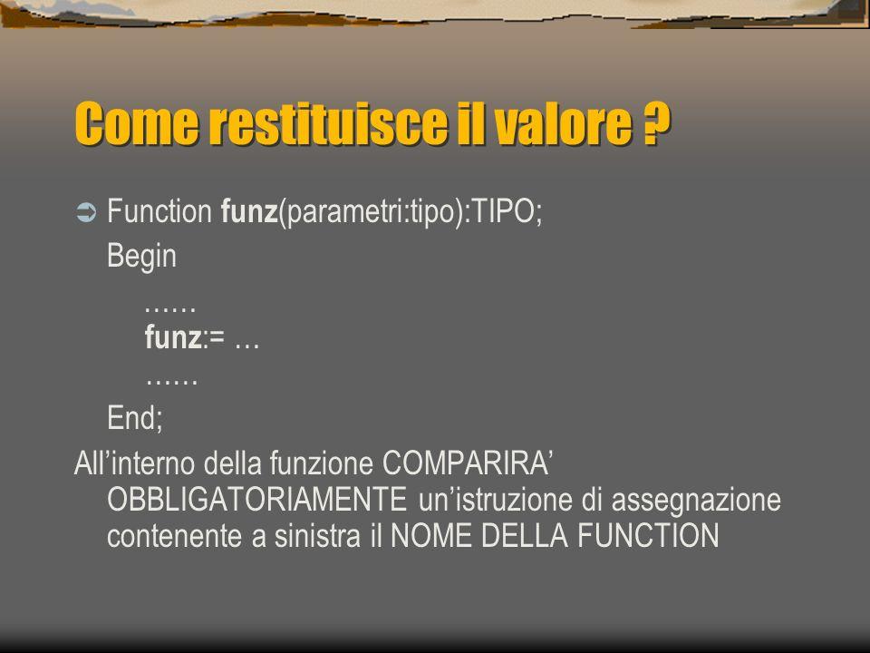 Come restituisce il valore ? Function funz (parametri:tipo):TIPO; Begin …… funz := … …… End; Allinterno della funzione COMPARIRA OBBLIGATORIAMENTE uni