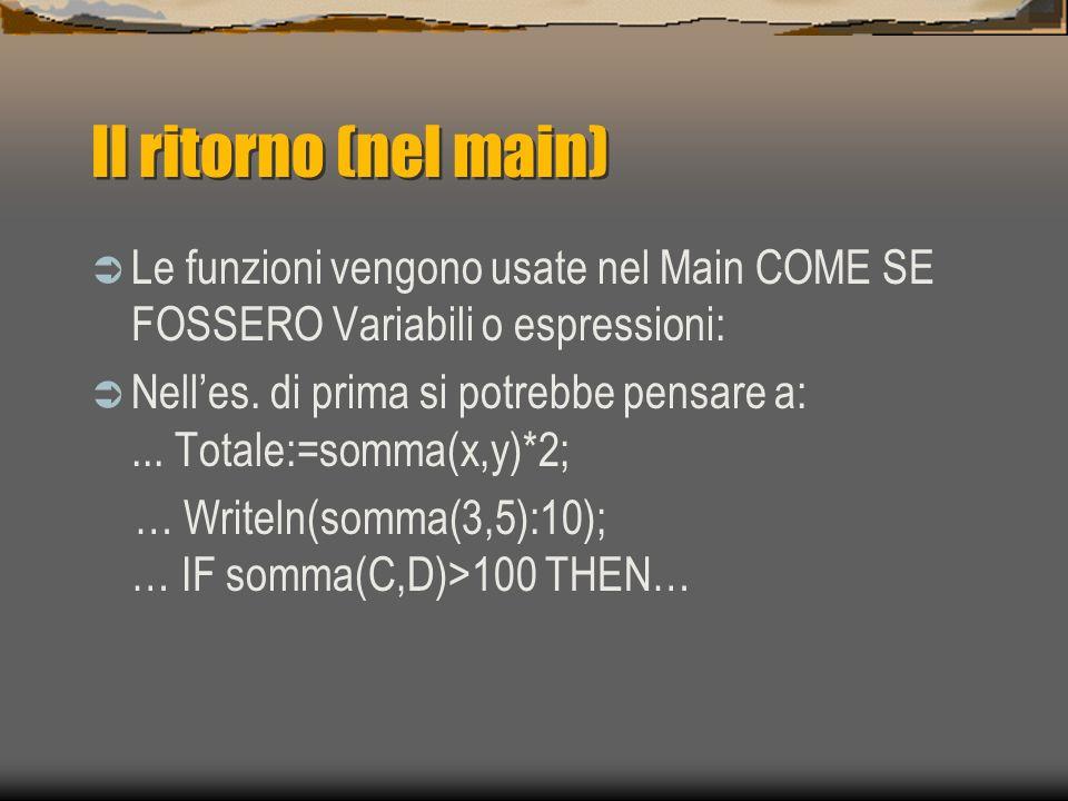 Il ritorno (nel main) Le funzioni vengono usate nel Main COME SE FOSSERO Variabili o espressioni: Nelles. di prima si potrebbe pensare a:... Totale:=s