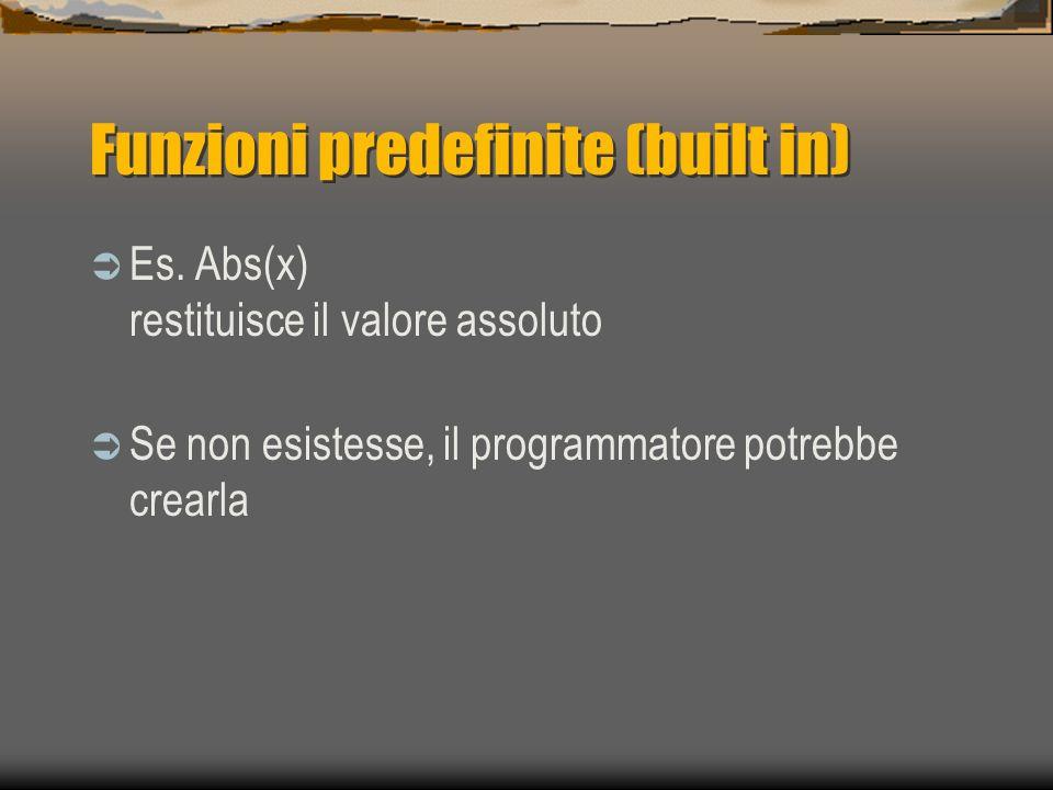 Funzioni predefinite (built in) Es. Abs(x) restituisce il valore assoluto Se non esistesse, il programmatore potrebbe crearla