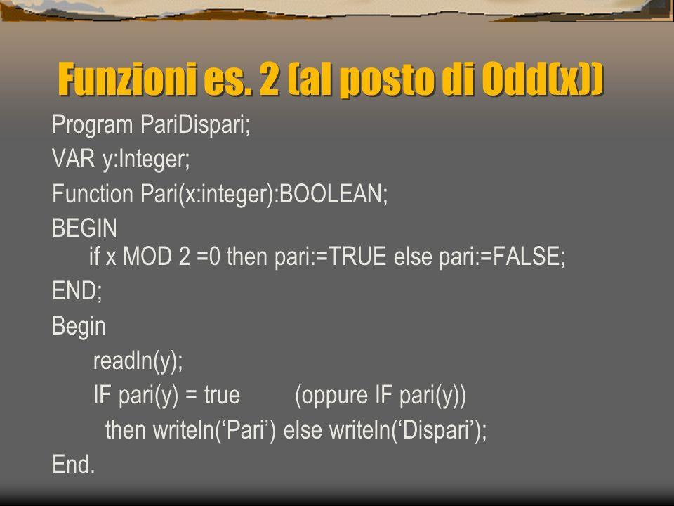 Funzioni Built in di Gestione stringhe in Pascal (Ringrazio il Prof.