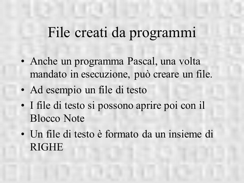 File creati da programmi Anche un programma Pascal, una volta mandato in esecuzione, può creare un file. Ad esempio un file di testo I file di testo s