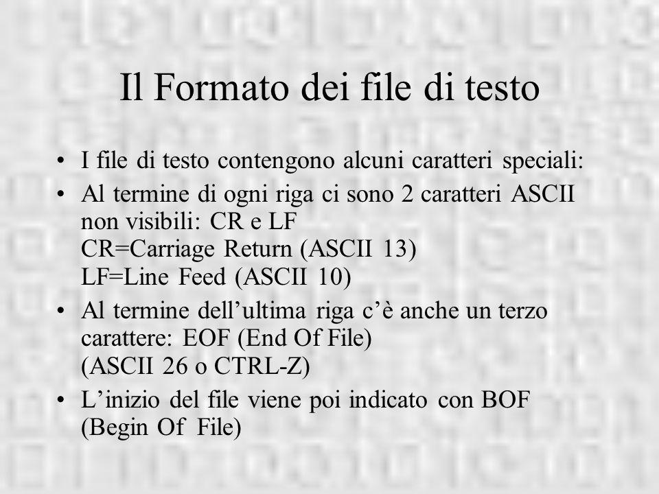 Il Formato dei file di testo I file di testo contengono alcuni caratteri speciali: Al termine di ogni riga ci sono 2 caratteri ASCII non visibili: CR