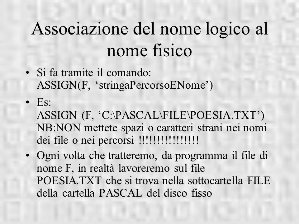 Associazione del nome logico al nome fisico Si fa tramite il comando: ASSIGN(F, stringaPercorsoENome) Es: ASSIGN (F, C:\PASCAL\FILE\POESIA.TXT) NB:NON