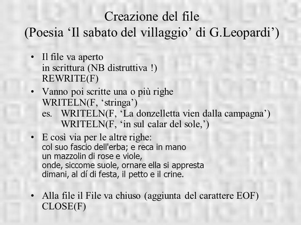Creazione del file (Poesia Il sabato del villaggio di G.Leopardi) Il file va aperto in scrittura (NB distruttiva !) REWRITE(F) Vanno poi scritte una o