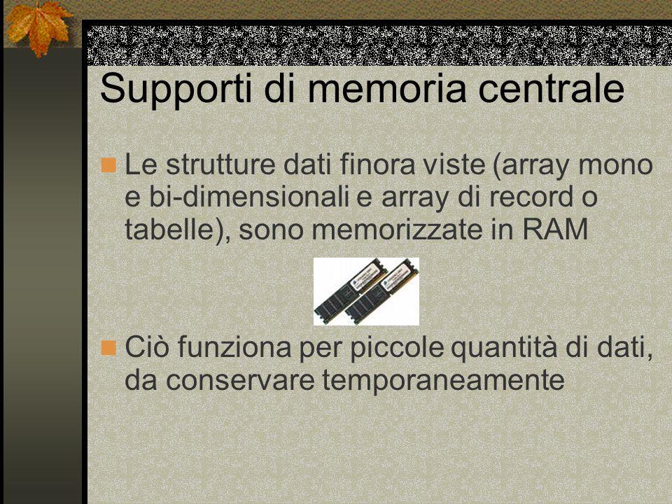 Supporti di memoria centrale Le strutture dati finora viste (array mono e bi-dimensionali e array di record o tabelle), sono memorizzate in RAM Ciò funziona per piccole quantità di dati, da conservare temporaneamente