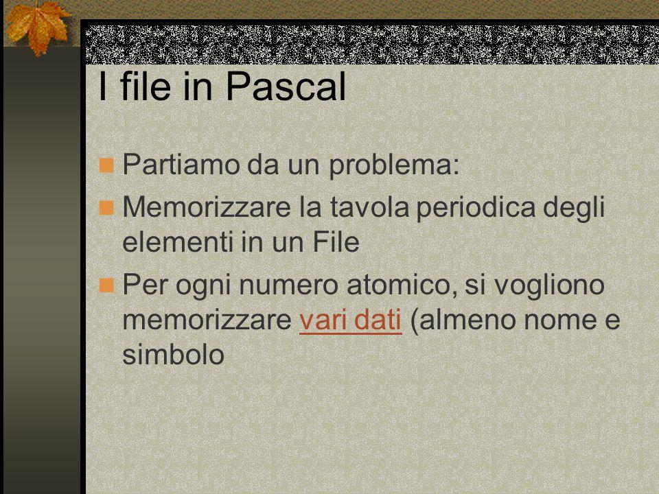 I file in Pascal Partiamo da un problema: Memorizzare la tavola periodica degli elementi in un File Per ogni numero atomico, si vogliono memorizzare vari dati (almeno nome e simbolovari dati