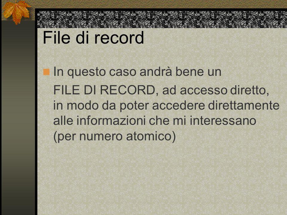 File di record In questo caso andrà bene un FILE DI RECORD, ad accesso diretto, in modo da poter accedere direttamente alle informazioni che mi interessano (per numero atomico)