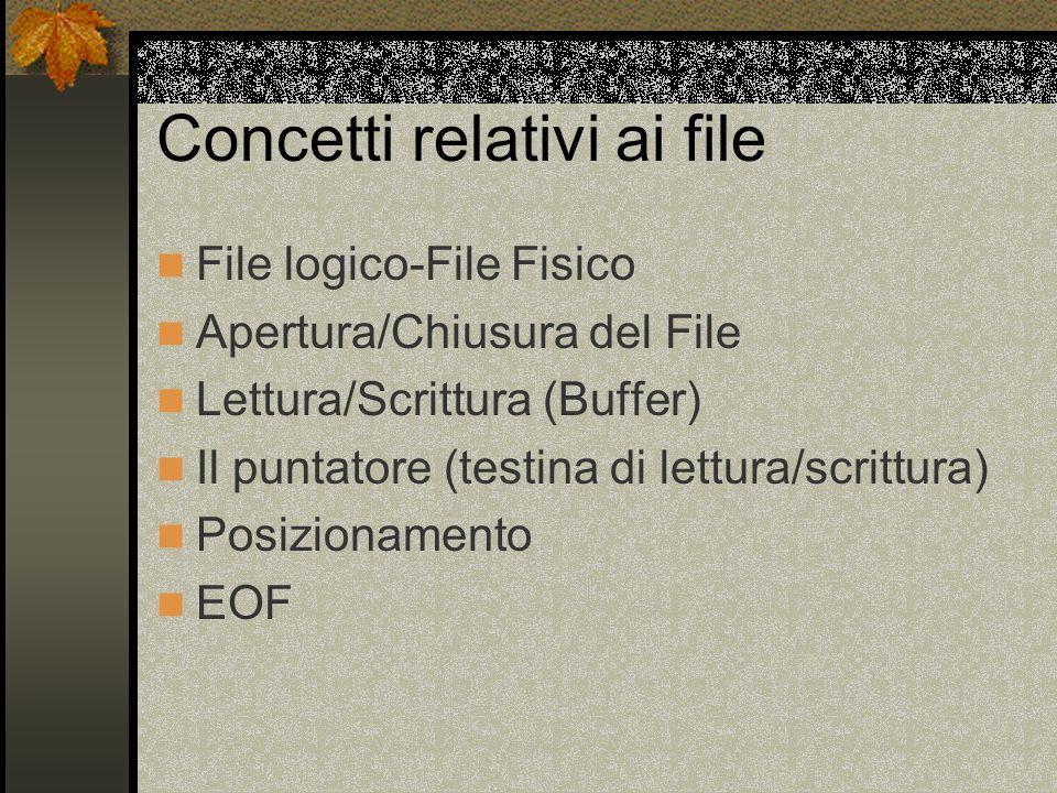 Concetti relativi ai file File logico-File Fisico Apertura/Chiusura del File Lettura/Scrittura (Buffer) Il puntatore (testina di lettura/scrittura) Posizionamento EOF