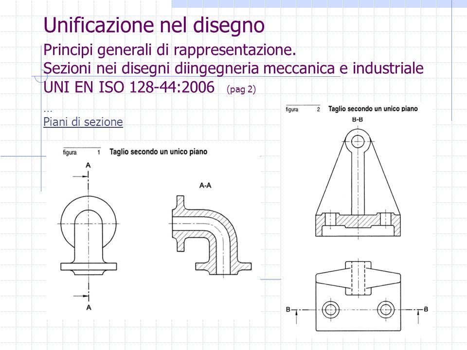 Unificazione nel disegno Principi generali di rappresentazione. Sezioni nei disegni diingegneria meccanica e industriale UNI EN ISO 128-44:2006 (pag 2