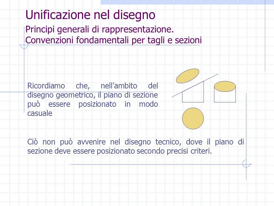 Unificazione nel disegno Principi generali di rappresentazione. Convenzioni fondamentali per tagli e sezioni Ricordiamo che, nellambito del disegno ge