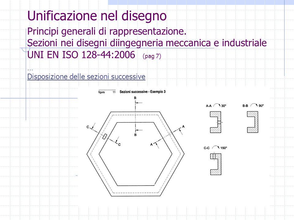 Unificazione nel disegno Principi generali di rappresentazione. Sezioni nei disegni diingegneria meccanica e industriale UNI EN ISO 128-44:2006 (pag 7