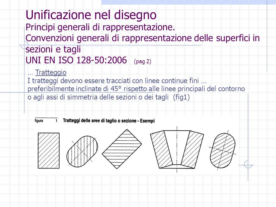 Unificazione nel disegno Principi generali di rappresentazione. Convenzioni generali di rappresentazione delle superfici in sezioni e tagli UNI EN ISO