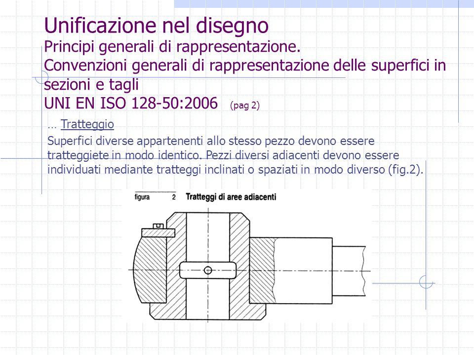 Unificazione nel disegno … Tratteggio Superfici diverse appartenenti allo stesso pezzo devono essere tratteggiete in modo identico. Pezzi diversi adia