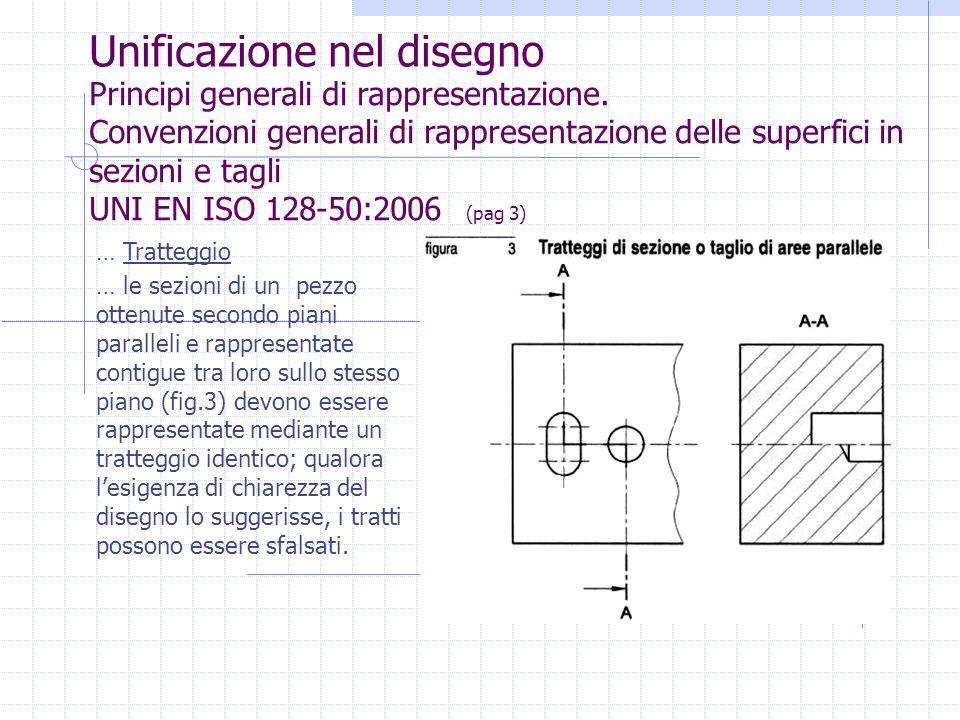 Unificazione nel disegno … Tratteggio … le sezioni di un pezzo ottenute secondo piani paralleli e rappresentate contigue tra loro sullo stesso piano (