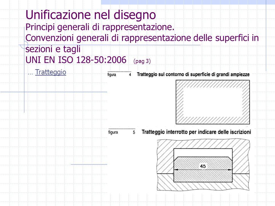 Unificazione nel disegno … Tratteggio Principi generali di rappresentazione. Convenzioni generali di rappresentazione delle superfici in sezioni e tag
