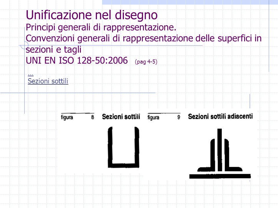 Unificazione nel disegno … Sezioni sottili Principi generali di rappresentazione. Convenzioni generali di rappresentazione delle superfici in sezioni