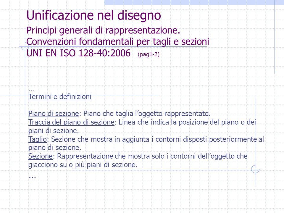Unificazione nel disegno Principi generali di rappresentazione. Convenzioni fondamentali per tagli e sezioni UNI EN ISO 128-40:2006 (pag1-2) … Termini
