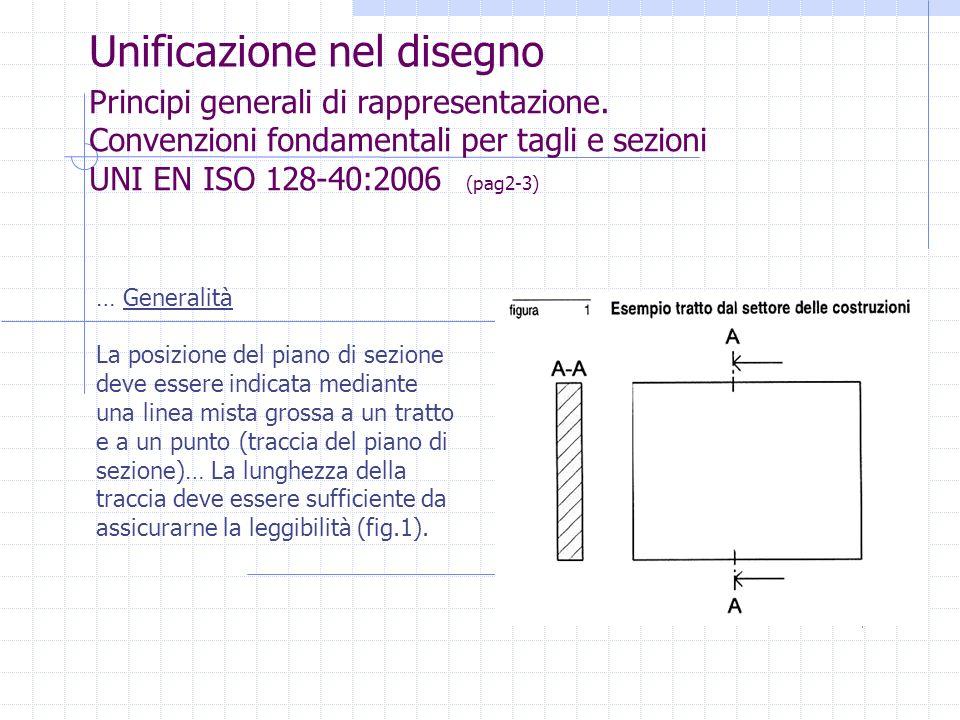 Unificazione nel disegno Principi generali di rappresentazione. Convenzioni fondamentali per tagli e sezioni UNI EN ISO 128-40:2006 (pag2-3) … General