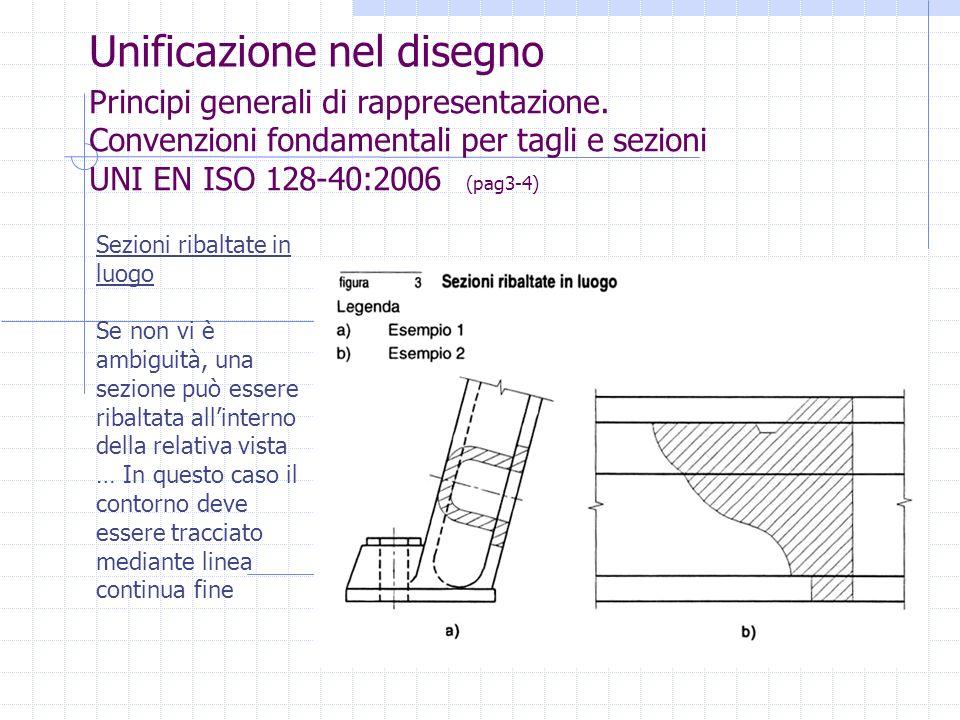 Unificazione nel disegno Principi generali di rappresentazione. Convenzioni fondamentali per tagli e sezioni UNI EN ISO 128-40:2006 (pag3-4) Sezioni r