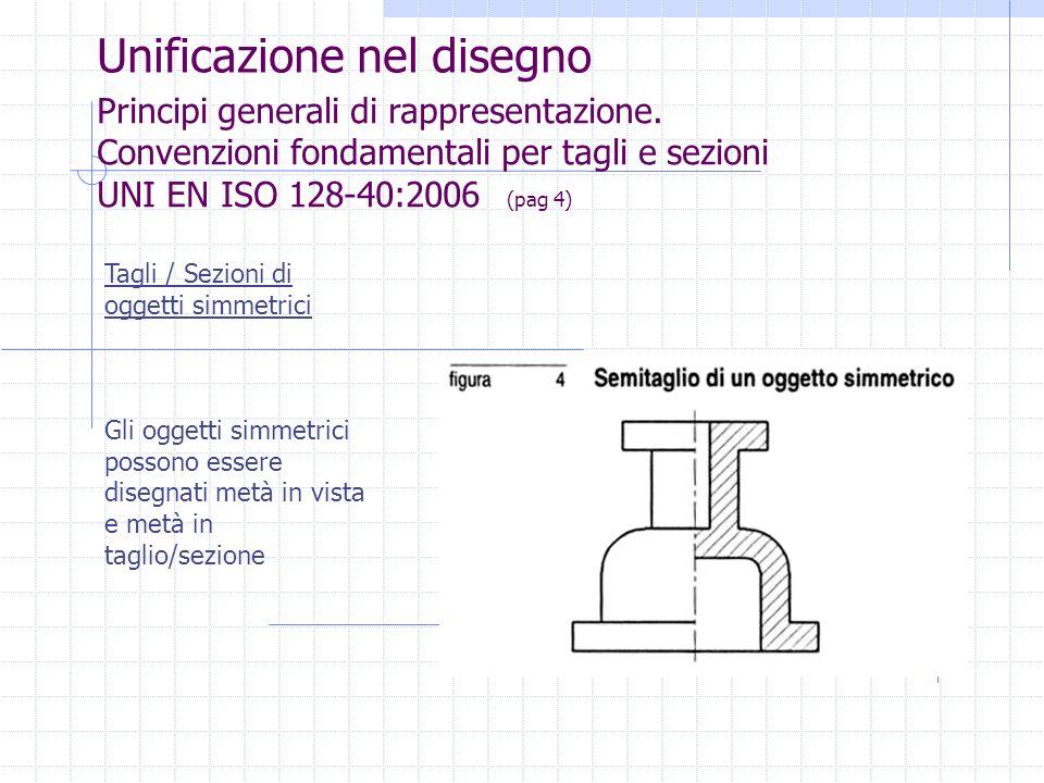 Unificazione nel disegno Principi generali di rappresentazione. Convenzioni fondamentali per tagli e sezioni UNI EN ISO 128-40:2006 (pag 4) Tagli / Se