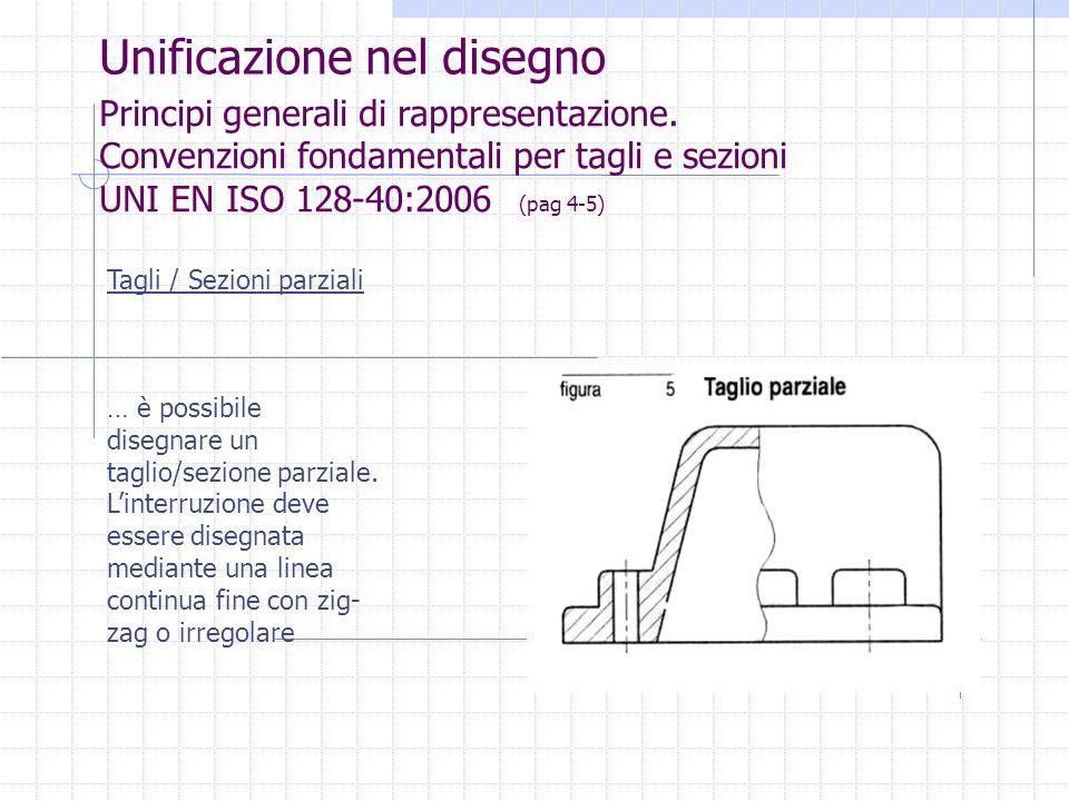Unificazione nel disegno Principi generali di rappresentazione. Convenzioni fondamentali per tagli e sezioni UNI EN ISO 128-40:2006 (pag 4-5) Tagli /