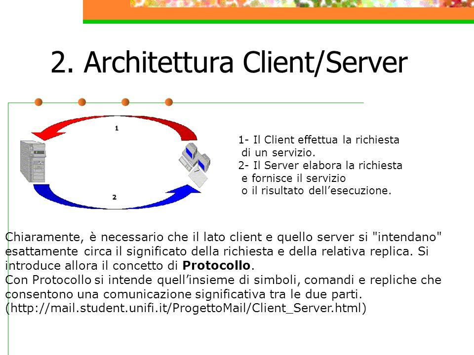 2. Architettura Client/Server 1- Il Client effettua la richiesta di un servizio. 2- Il Server elabora la richiesta e fornisce il servizio o il risulta