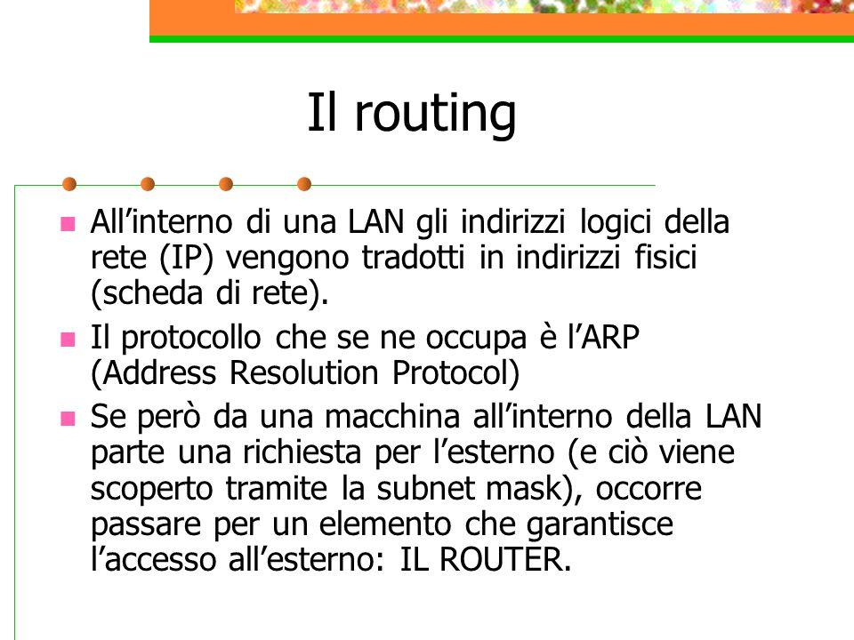 Il routing Allinterno di una LAN gli indirizzi logici della rete (IP) vengono tradotti in indirizzi fisici (scheda di rete). Il protocollo che se ne o