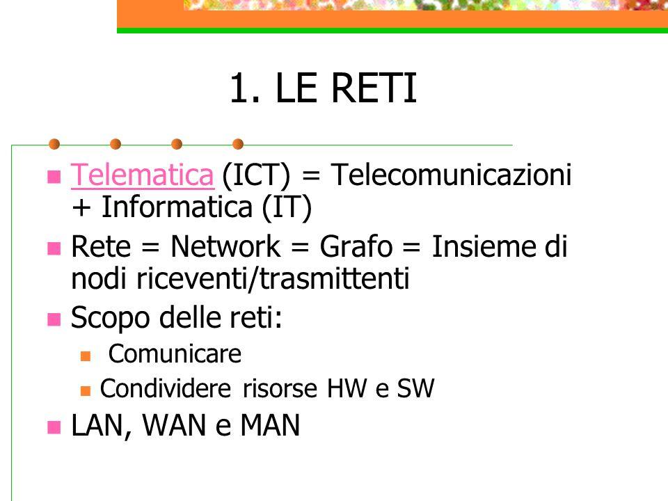 1. LE RETI Telematica (ICT) = Telecomunicazioni + Informatica (IT) Telematica Rete = Network = Grafo = Insieme di nodi riceventi/trasmittenti Scopo de