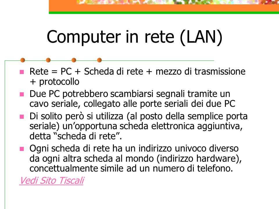 Computer in rete (LAN) Rete = PC + Scheda di rete + mezzo di trasmissione + protocollo Due PC potrebbero scambiarsi segnali tramite un cavo seriale, c