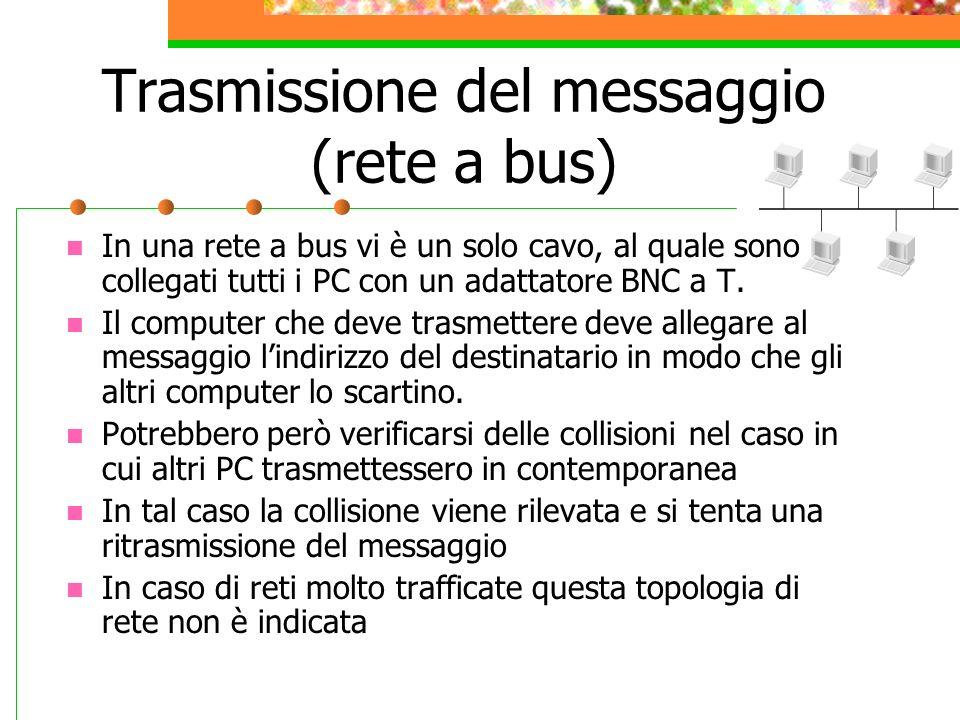 Trasmissione del messaggio (rete a bus) In una rete a bus vi è un solo cavo, al quale sono collegati tutti i PC con un adattatore BNC a T. Il computer